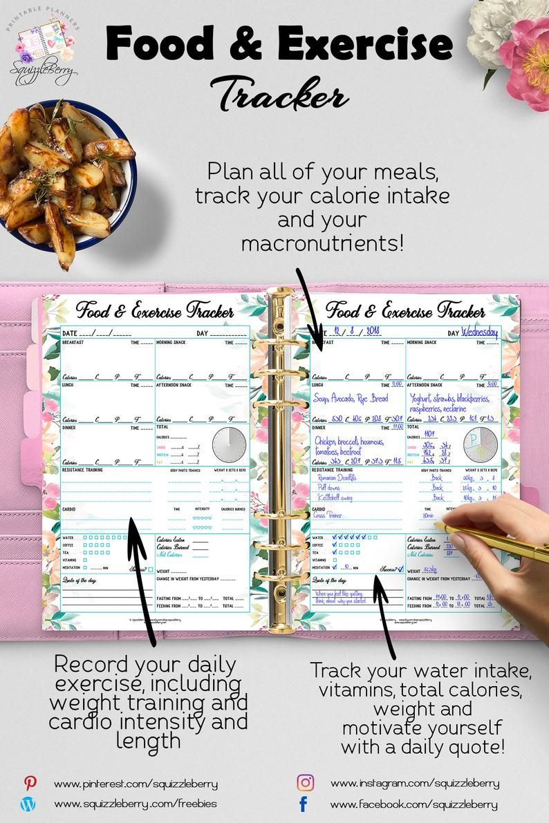 Food Diary, Fitness Planner, Daily Food Tracker, Meal
