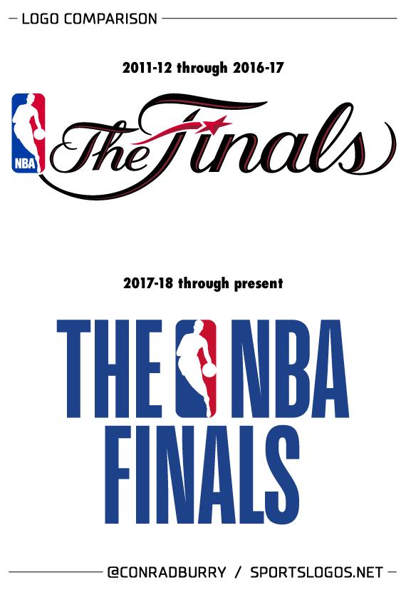 Logos For Nba Playoffs Finals Get A New Look Chris Creamer S Sportslogos Net News And Blog New Logos And New Uniforms News Ph Nba Playoffs Nba Nba Finals