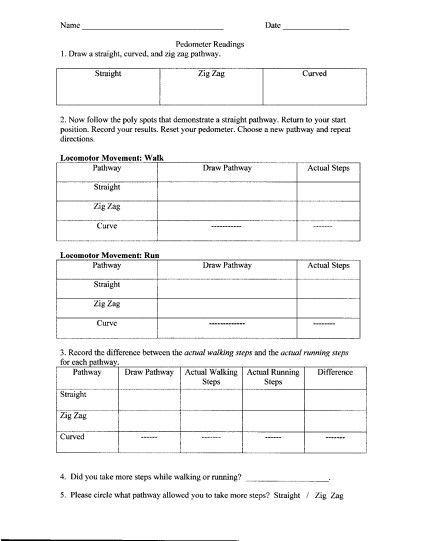 Pedometer activity sheet Physical Education Pinterest - fitness assessment form