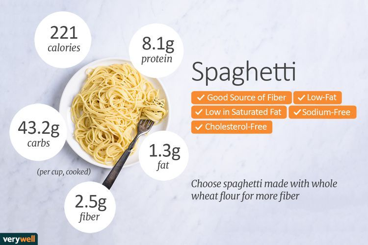 Spaghetti Nutrition Facts Calories And Health Benefits Nutrition Facts Spaghetti Nutrition Facts Nutrition