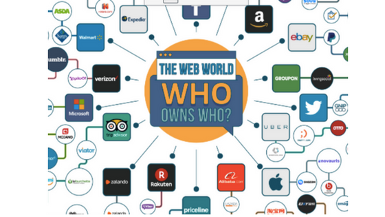 The Web World Who Owns Who 2019 Infographic