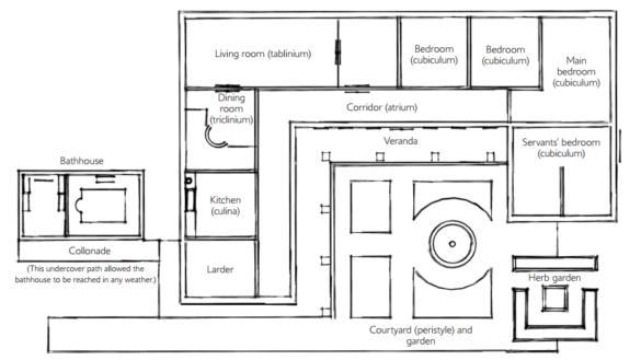 Enchanting Ancient Roman House Plans Plan Villa Houses