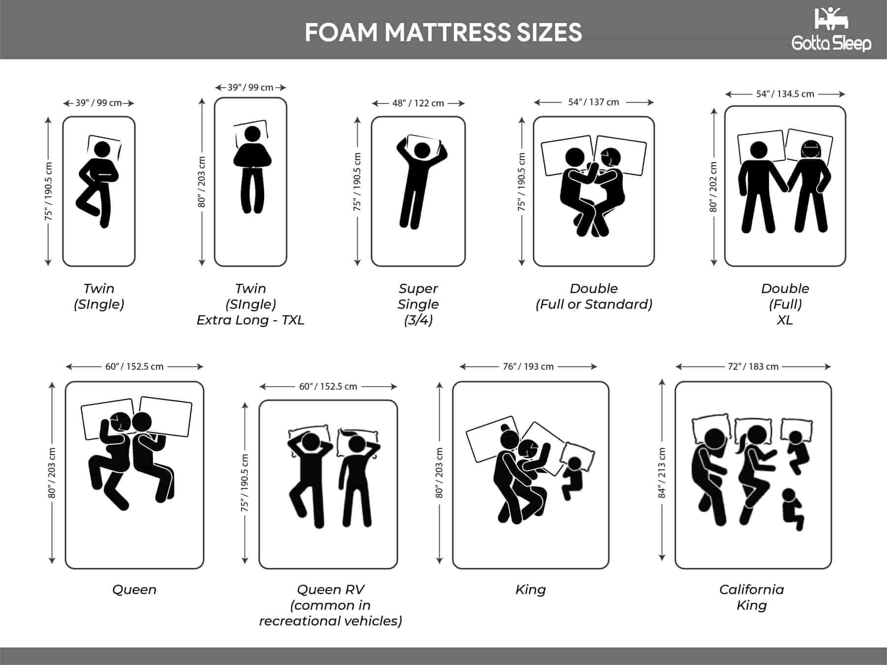 Mattress Sizes Dimensions And Bed