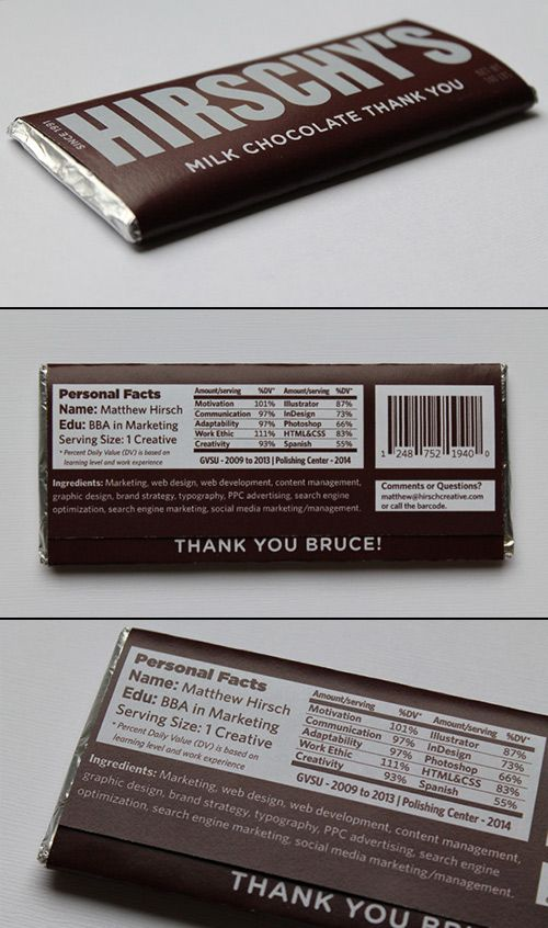 Designer Matthew Hirsch Created This Ingenious Hirschy Chocolate Bar That Serves As Both A Gift To Prospective Employers And A Resume The Front Of The Packag