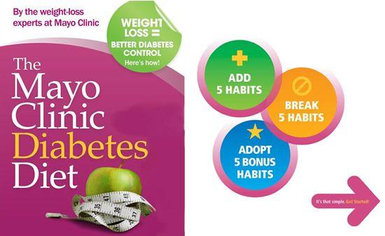 Mayo Clinic Diabetes Diet Mayo Clinic