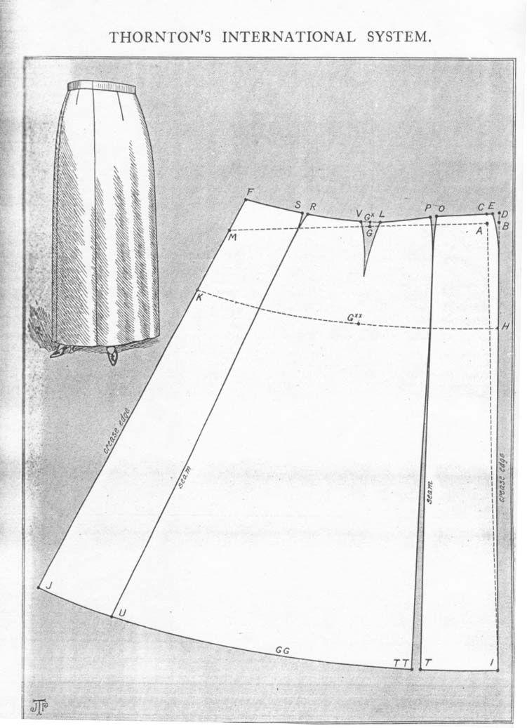Plus size paneled skirt. Mid to late #1910s #patterninlink | faldas ...