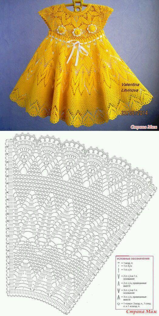 Mi baúl de Inspiraciones : Vestidos hechos en crochet para niñas #vestidosparabebédeganchillo
