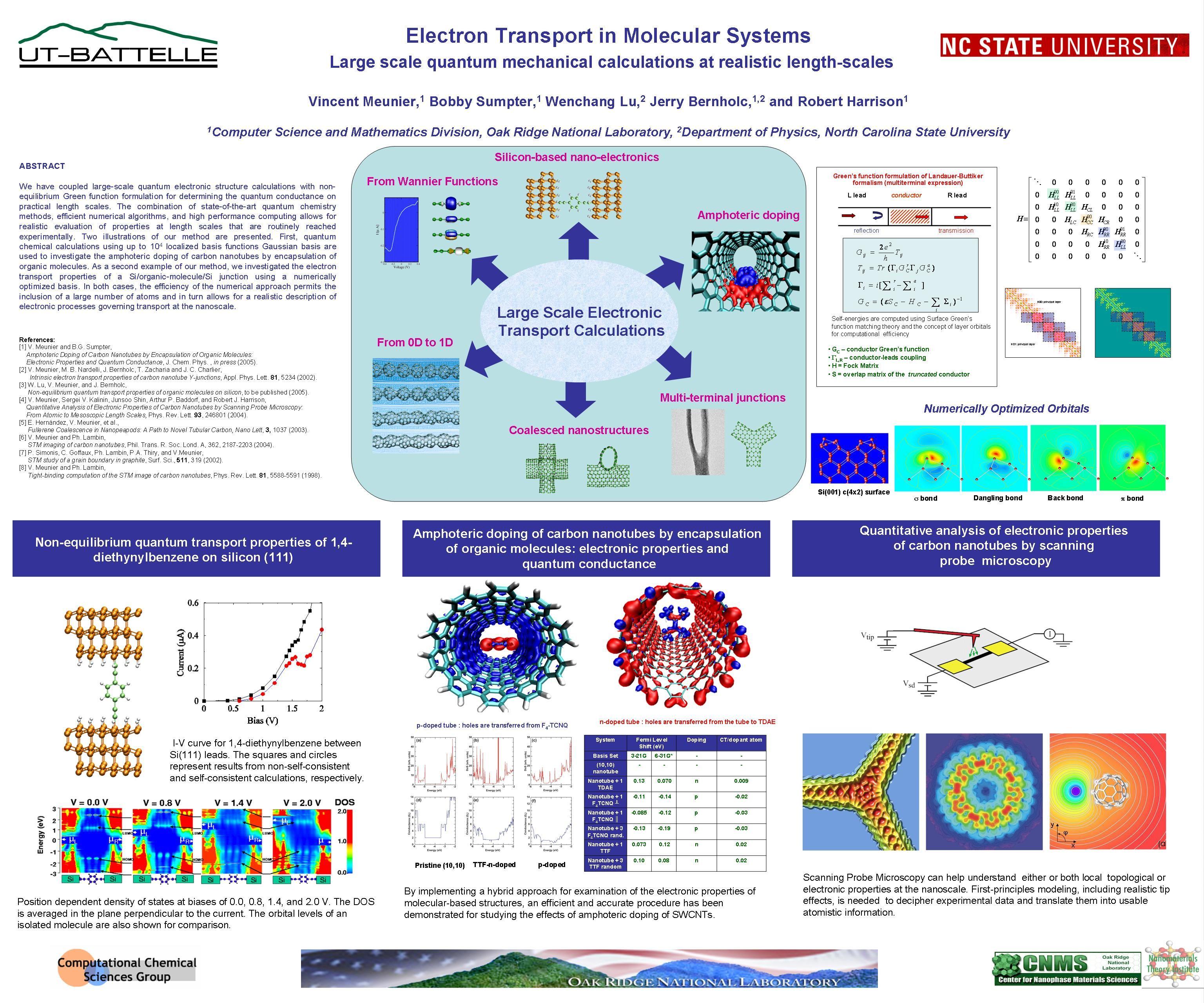 scientific posters samples
