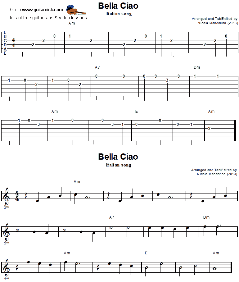 Nothing Else Matters Piano Sheet Music Free Download: Bella Ciao - Easy Guitar Tab