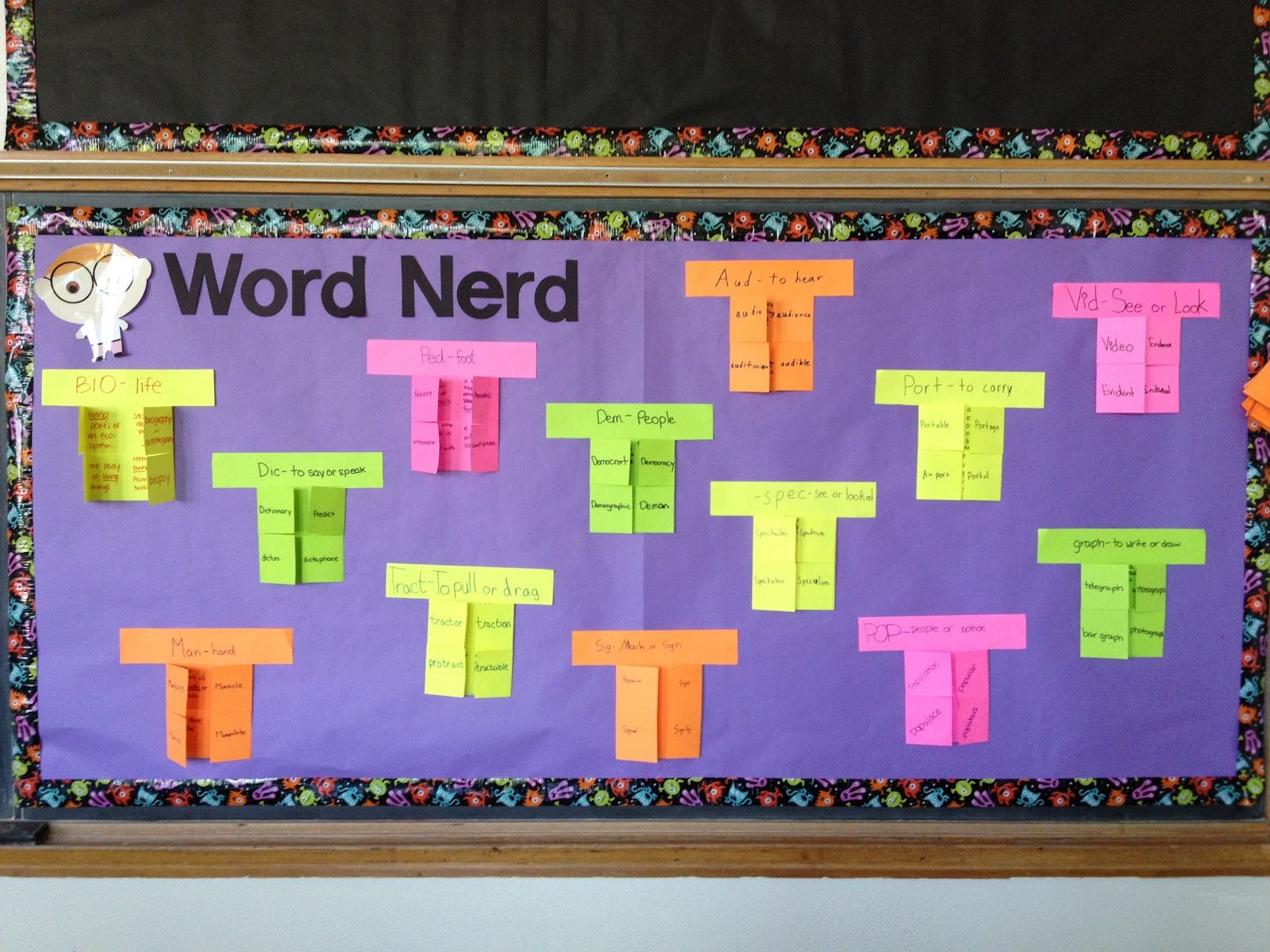 Middle School Word Wall Ideas