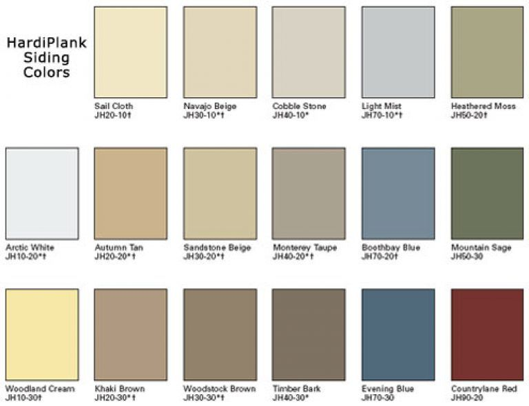 Home Depot Exterior Siding House Siding Colors Home Depot Vinyl Siding Colors Paint Vinyl Remodelling Hardie Plank Hardie Plank Colors House Siding