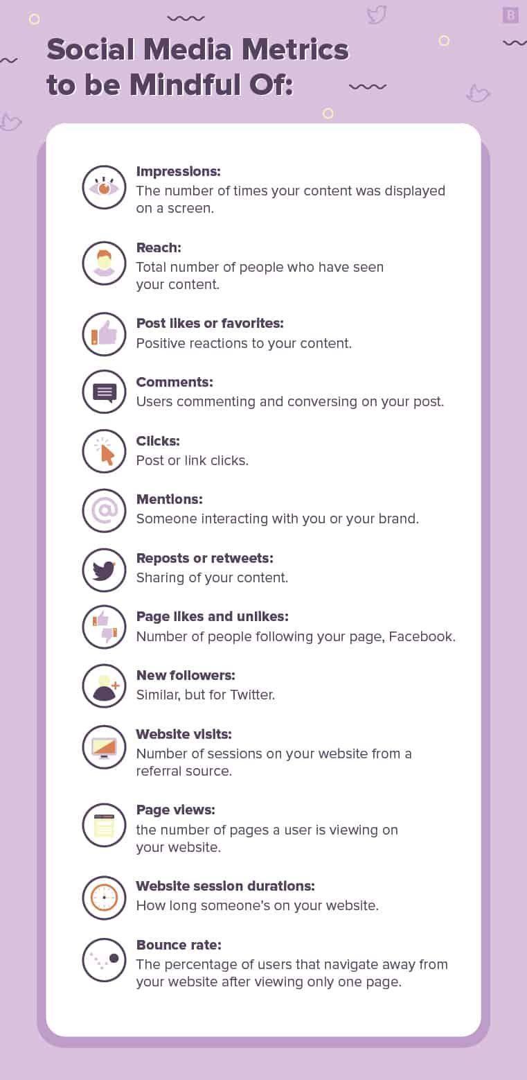 13 Social Media Metrics That Matter Most To Your Business Pinterest Marketing Grow Social Media Metrics Social Media Checklist Free Social Media Marketing