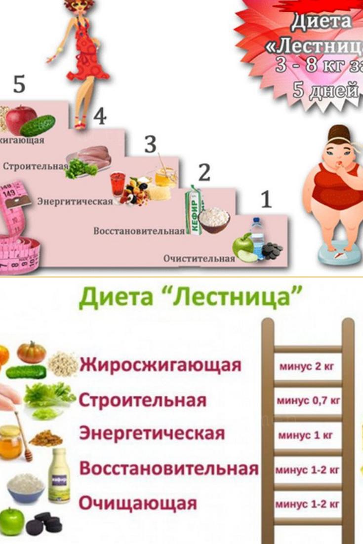 Эффективные Диеты Для Похудения Лесенка. Пятиступенчатая диета «Лесенка»: основные этапы для похудения, мифы и реальность результатов
