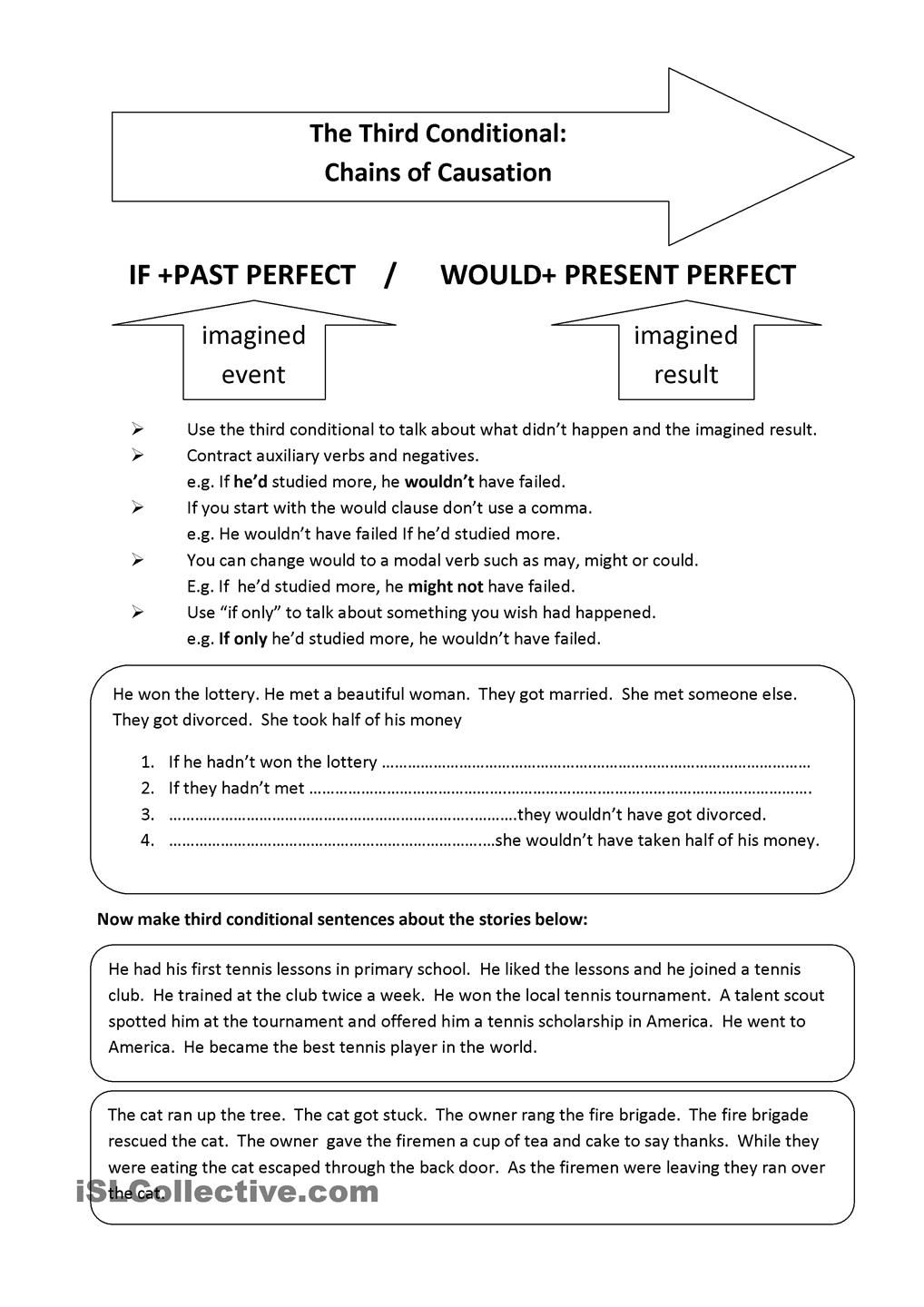 Workbooks writing grammar worksheets : Third Conditional | etude | Pinterest | Third, English and Worksheets