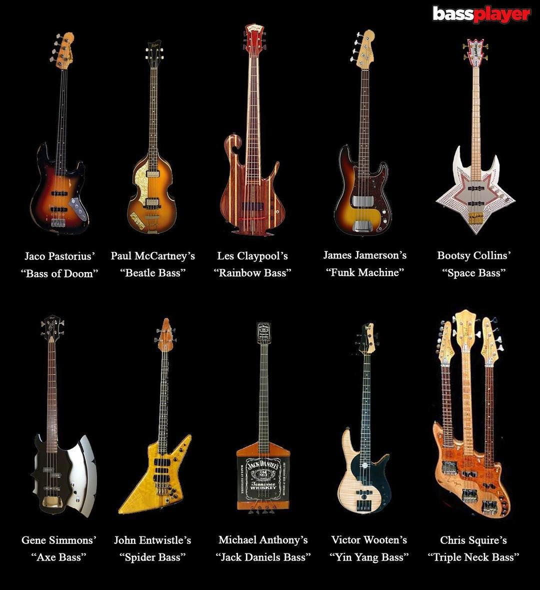 Which is your favorite of these iconic basses? #bassplayer #bassplayermag by bassplayermag