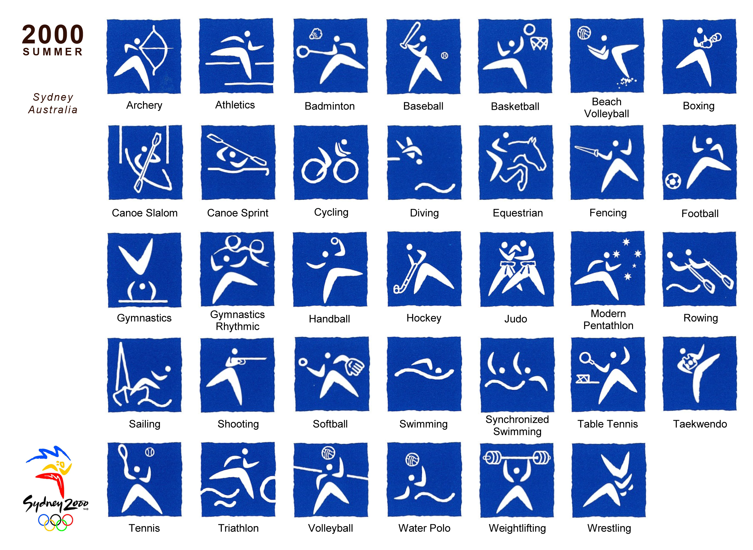 The Sports Pictograms Of The Olympic Summer Games From Tokyo 1964 To Rio 2016 Pictogram Pentathlon Canoe Slalom