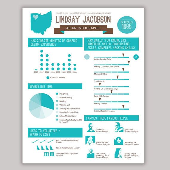Infographic Resume Custom Infographic Resume Design  Custom Colors Available  Set