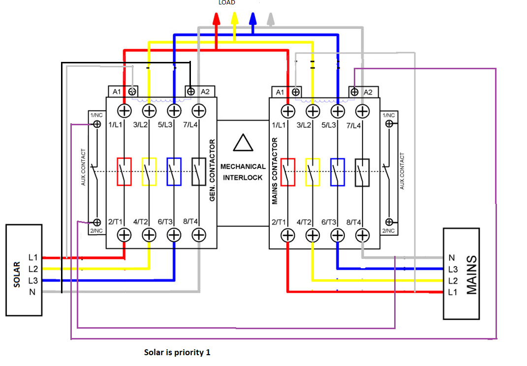 24++ Transfer switch diagram information