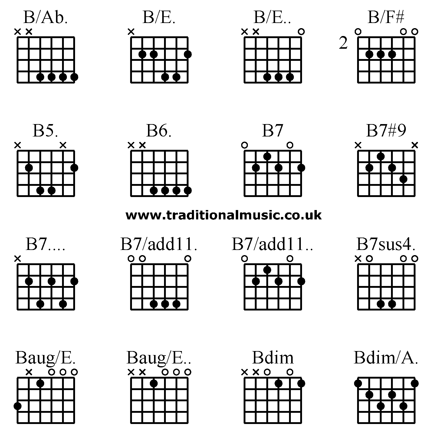 Guitat Chords: Advanced Guitar Chords:B/Ab. B/E. B/E.. B/F#, B5. B6. B7