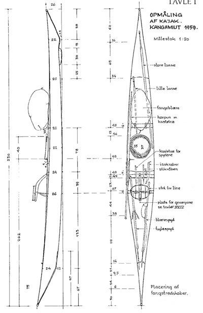 Traditional long greenland kayak blueprint tattoo ideas traditional long greenland kayak blueprint tattoo ideas pinterest traditional boating and canoeing malvernweather Choice Image