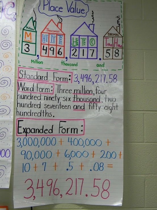 Place Value - 3 ways to write and period names are in houses