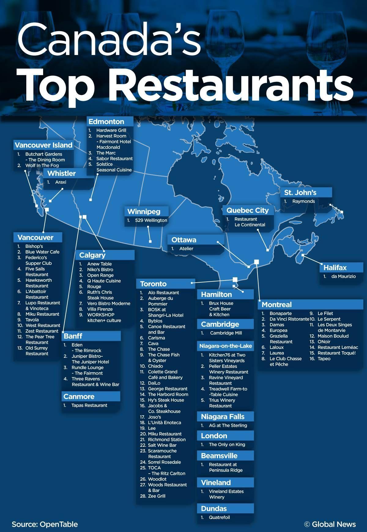 Canada's 9 best restaurants, according to OpenTable avec images ...