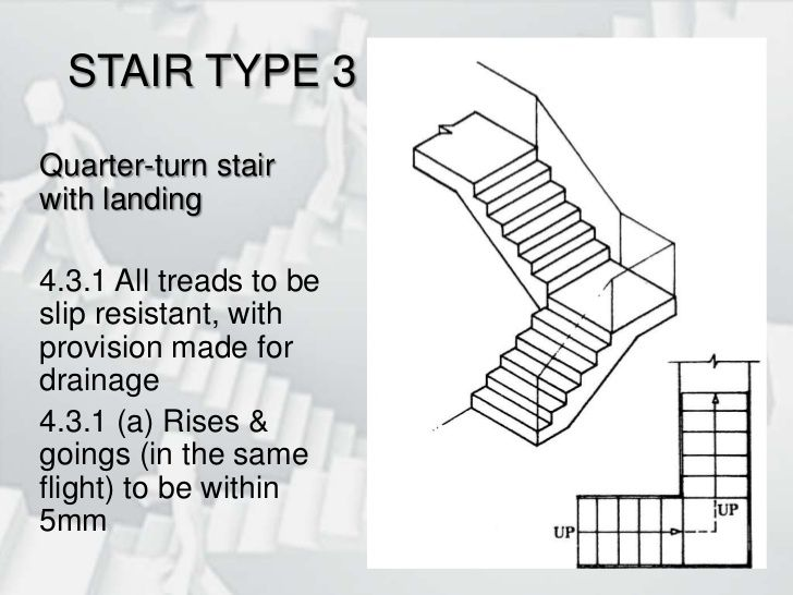 Half Turn Staircase Stair Type 3 Br Quarter Turn Stair