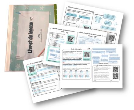 Livret De Lecons Interactives Cm2 La Classe De Mallory Cm2 Livret Carte Mentale