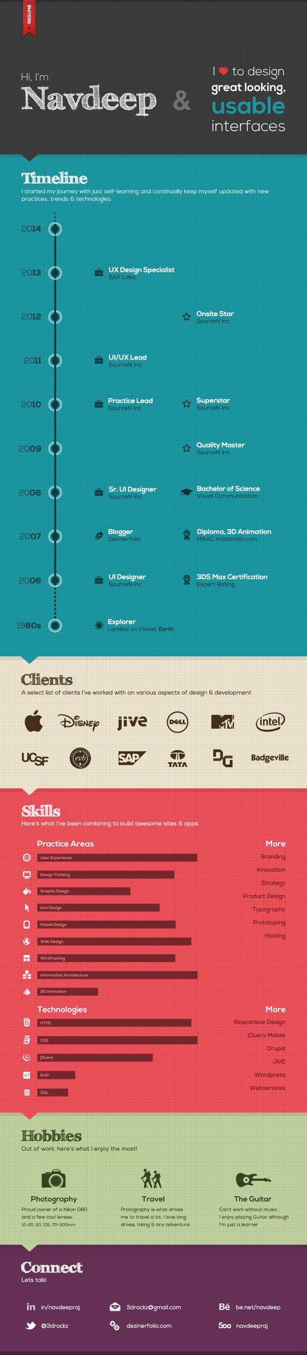Navdeep Raj #infographic resume Design   Infographic Visual Resumes ...