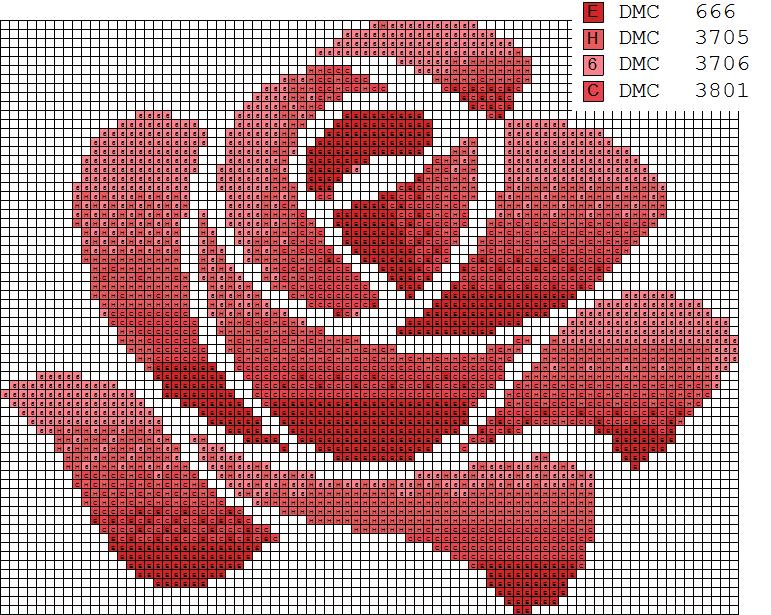 Rosa punto de cruz rose cross stitch r dibujos punto de - Dibujos para hacer punto de cruz ...