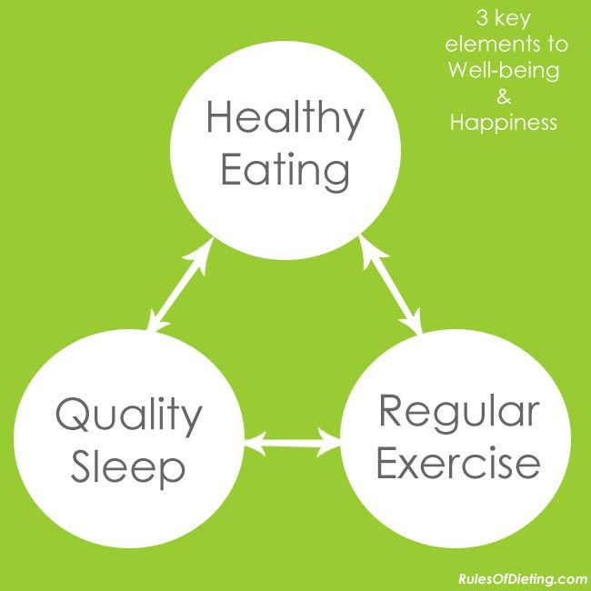 3 Key Elements To Well-being And Happiness. Of The Three