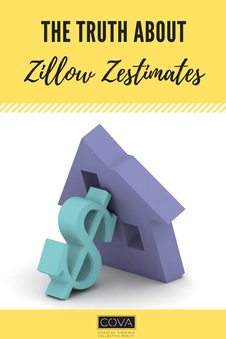 The Truth About Zillow Zestimates Home appraisal, Zillow
