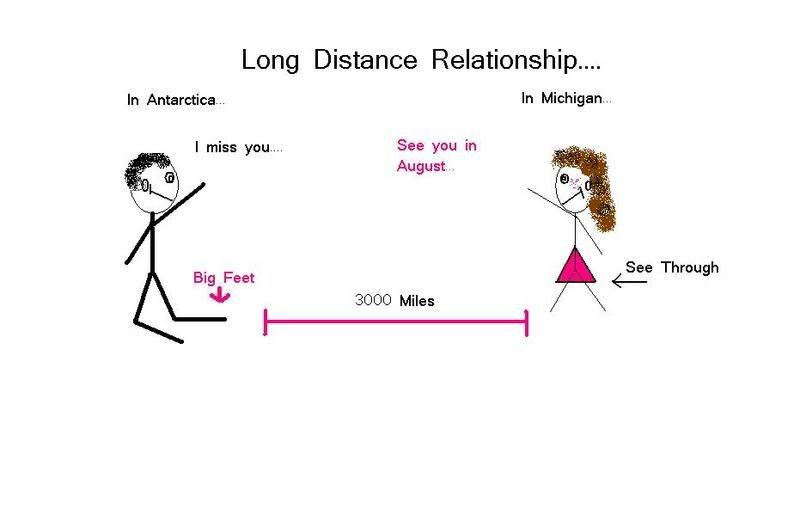 Long Distance Relationship Quotes Funny Long Distance Relationship Image Funny Relationship Quotes Relationship Images