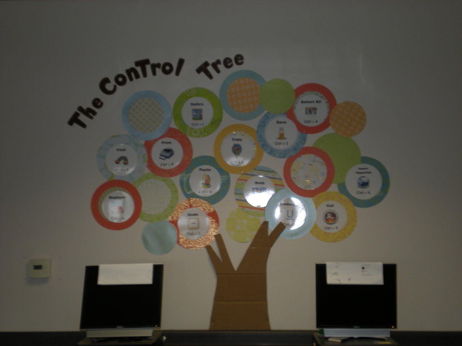 Computer Lab Bulletin Board The Control Tree Shortcuts