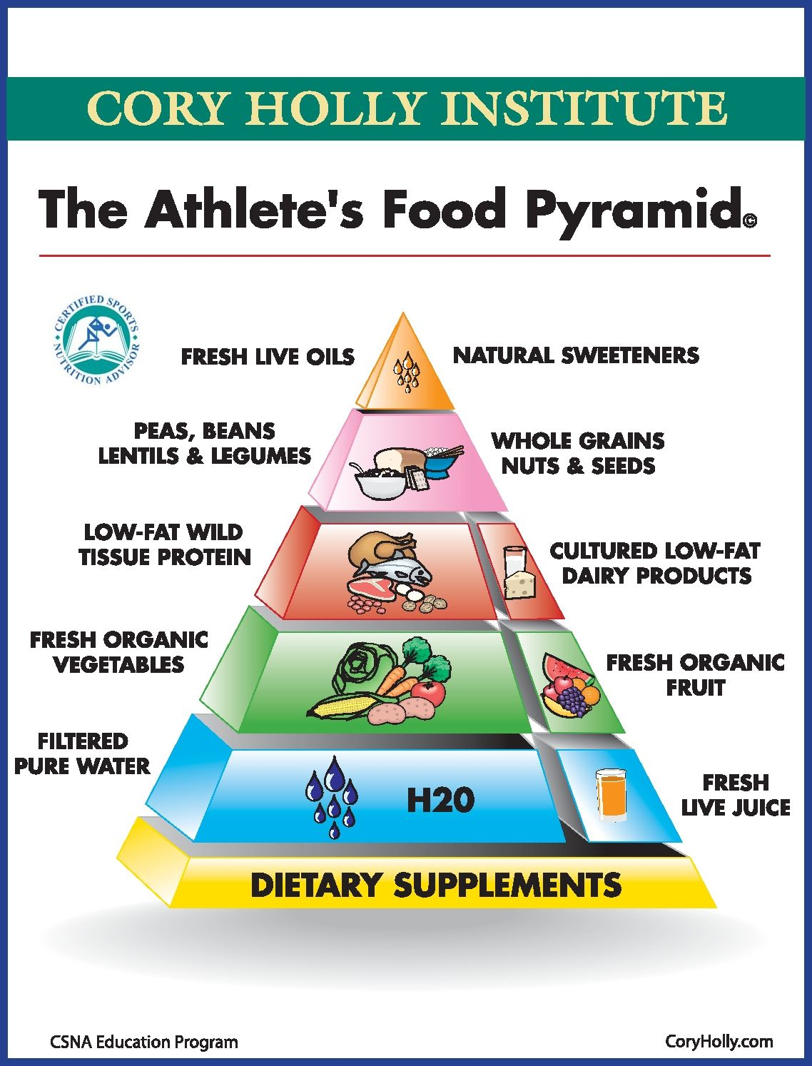 5 Nutrition Tips for Athletes