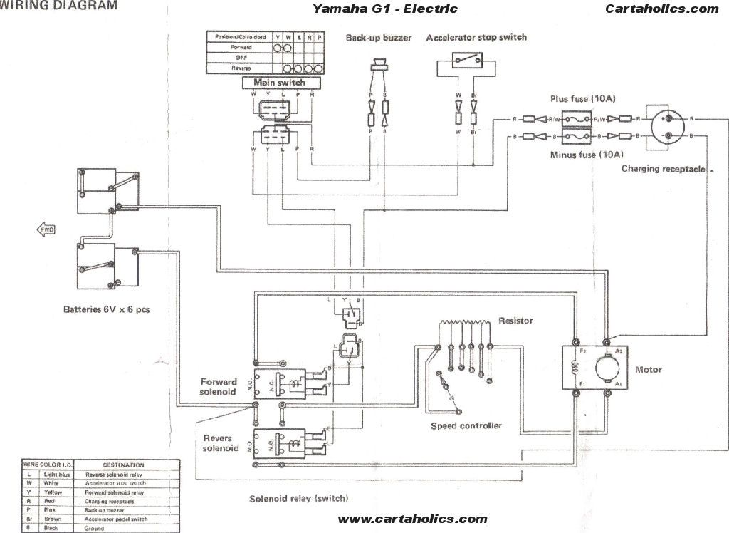 yamaha golf cart electrical diagram | Yamaha G1 Golf Cart ... on