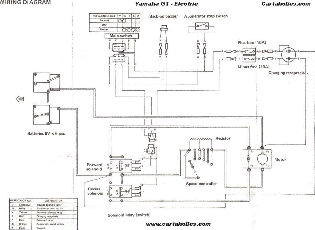Charging Wire Diagram Yamaha | Online Wiring Diagram