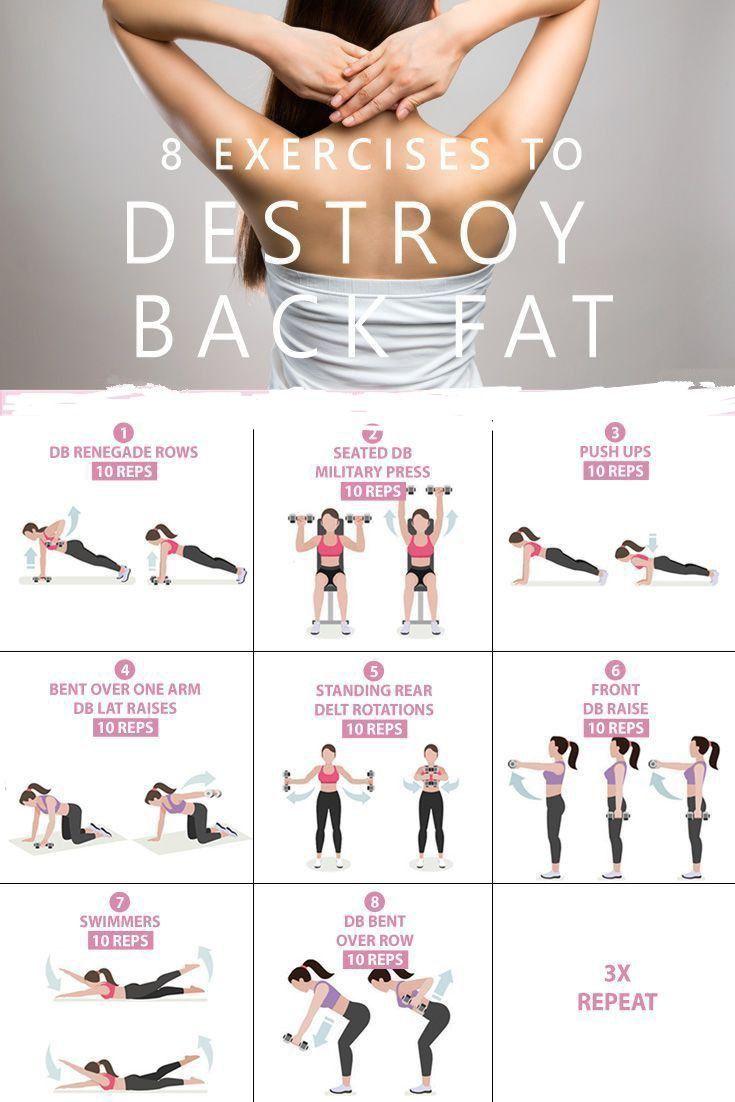 Beste Rückentrainingsroutine für maximalen Fettabbau – Women's Health & Fit…