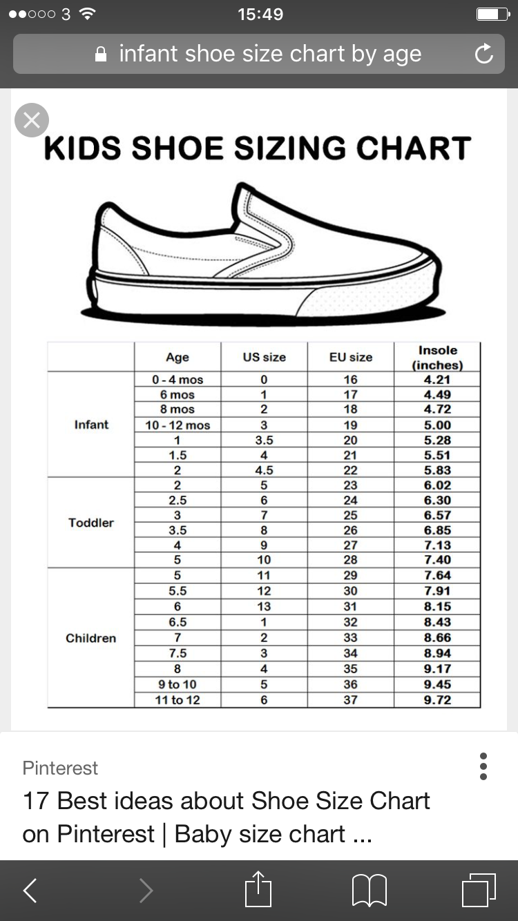 Pin by Kathy Sterner on Isabel ideas Baby shoe size