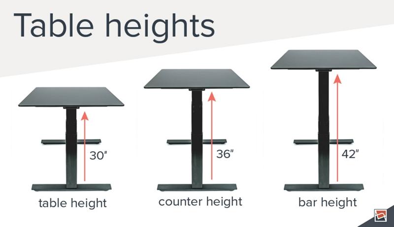 Standard Vs Counter Height Vs Bar Height Stools Nbf Com Bar Height Stools Bar Height Dining Table Bar Height Table
