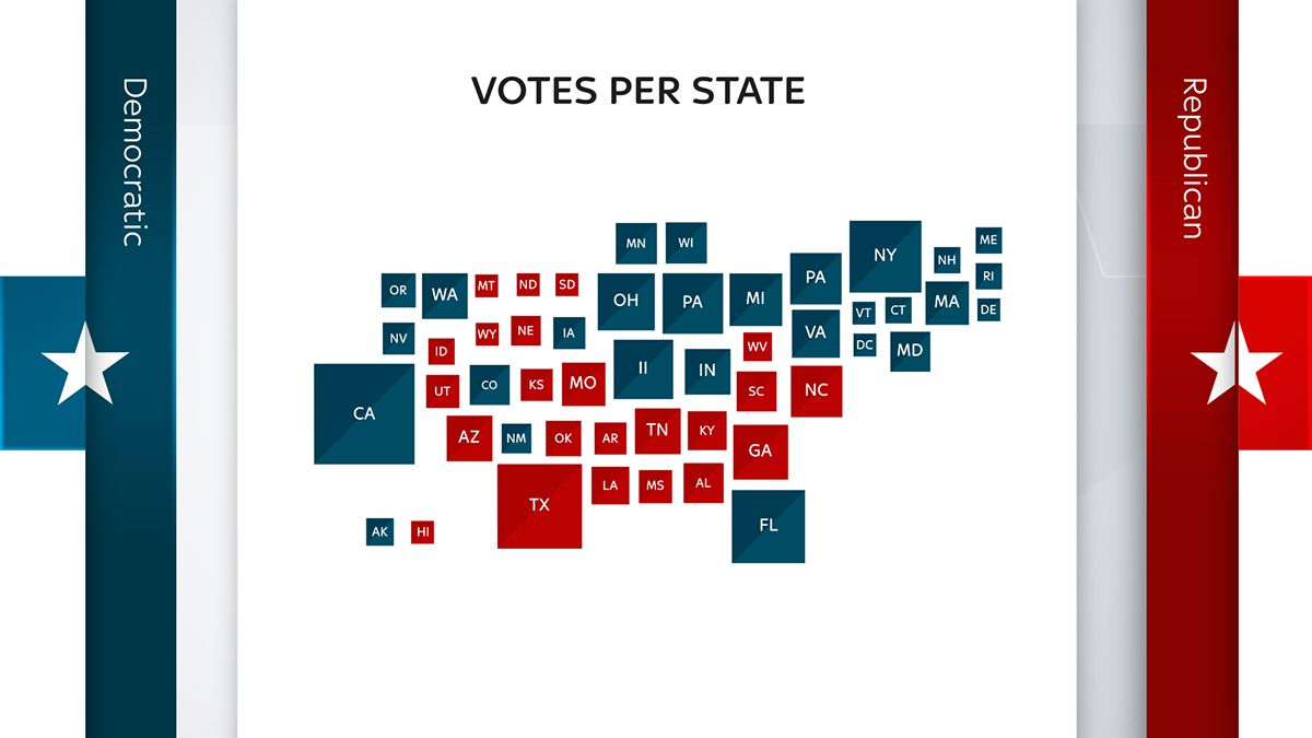 US Election On Behance Election Graphics Pinterest - Blended map of the us election