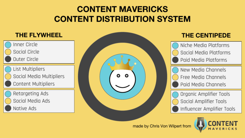 This Content Distribution System Gets More Traffic Than ...