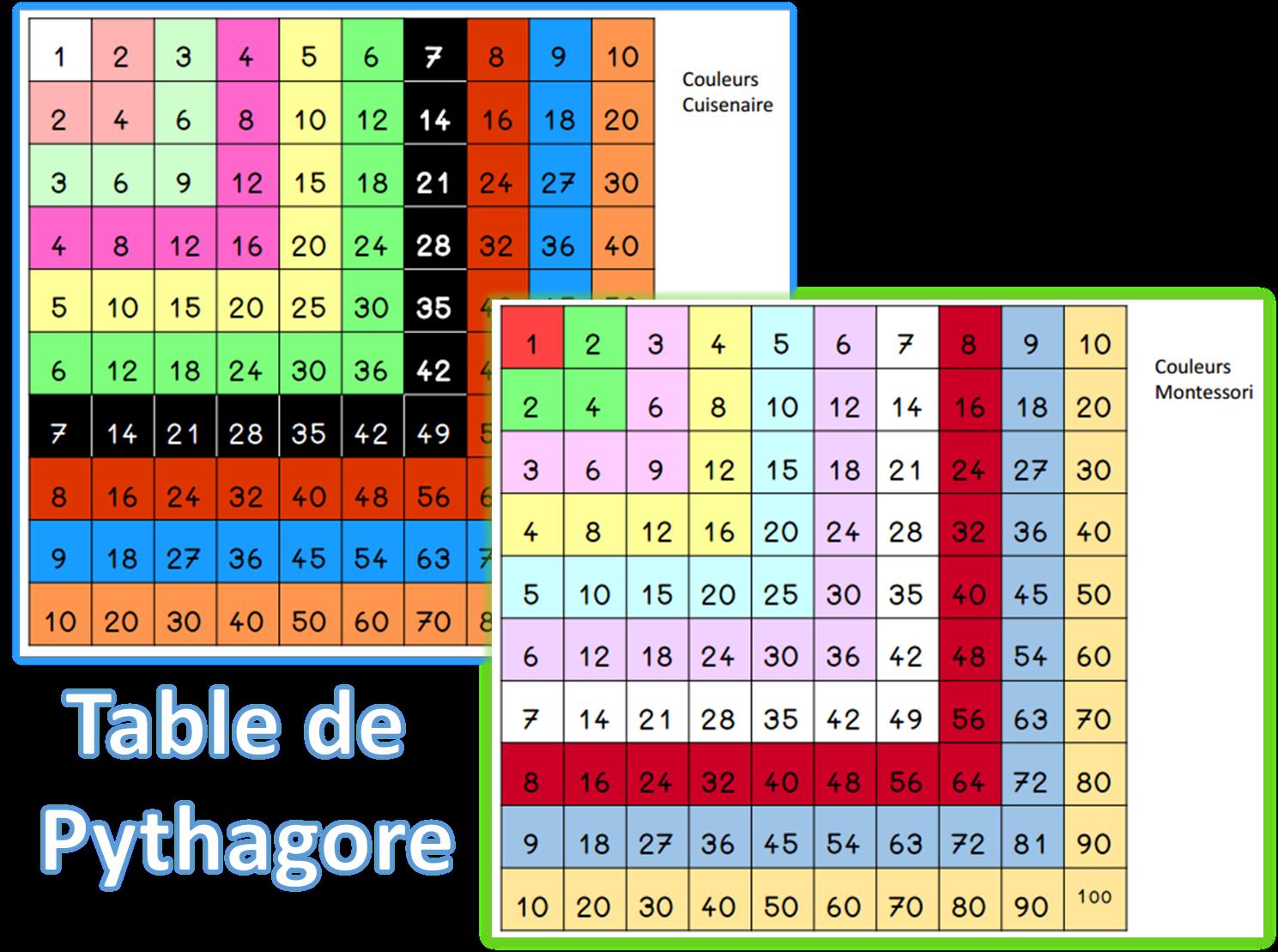 Table De Calcul Of Dys Moi Zazou Et Madel Maternelle Cp Ce1 Et Aides Pour