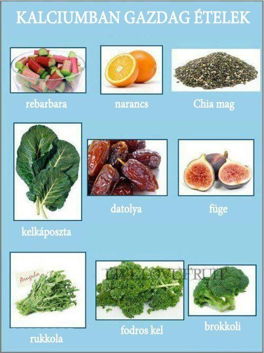 egészséges ételek fogyni yahoo emberek