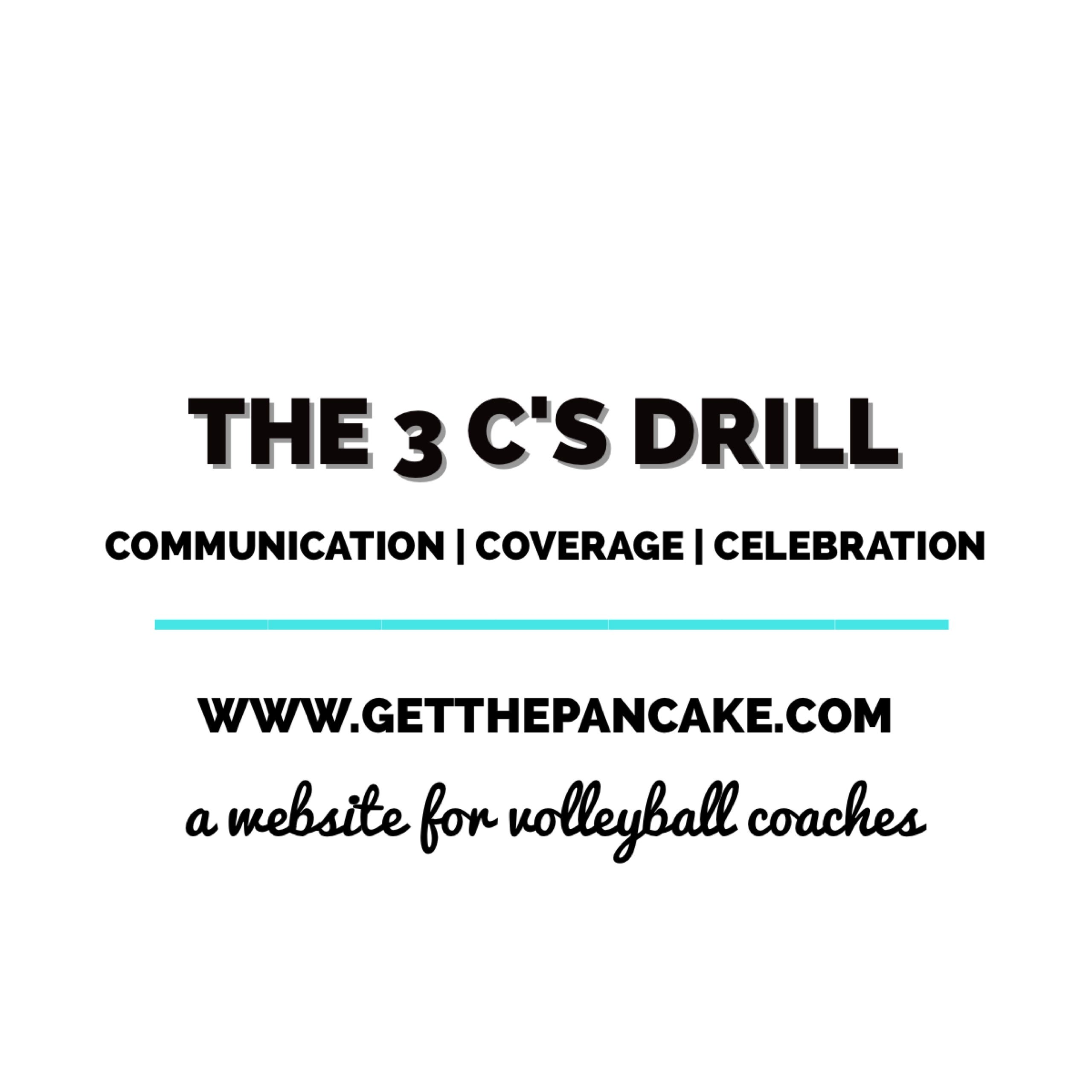 The 3 C S Drill Communication Coverage And Celebration Coaching Volleyball Volleyball Drills Volleyball Practice