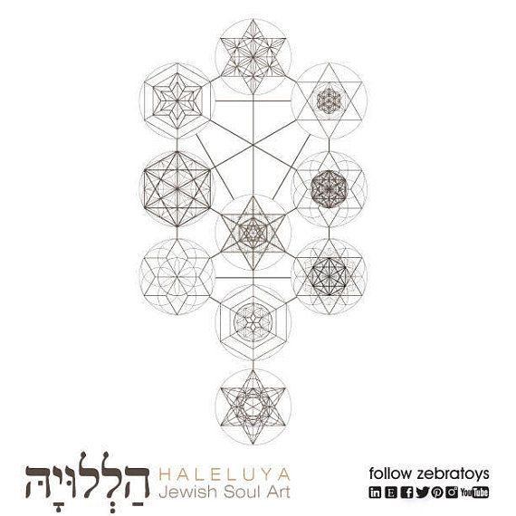 The Tree Of Life Kabbalah Elements And Sacred Geometry Symbols