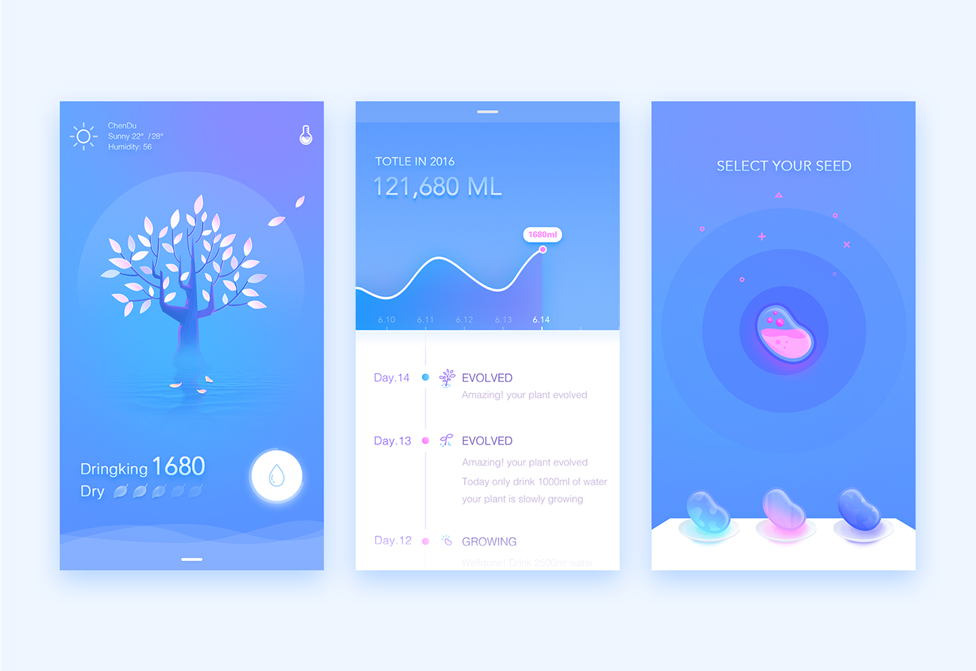 APP for drinking water on Behance | illustrator | Android design