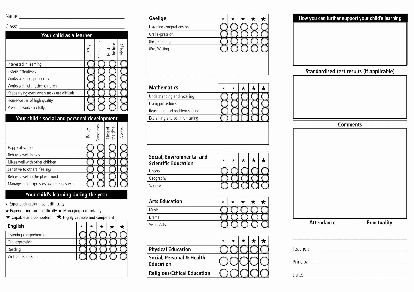 Fake Report Card Template Best Of Fake Report Card