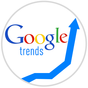 3d Printing A Look At The Market According To Google Trends 3dprint Com The Voice Of 3d Printing Additive Manufacturing Google Trends Blog Tips Marketing