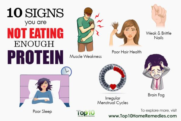 Protein Deficiency 10 Signs Symptoms To Watch Out For Top 10 Home Remedies Protein Deficiency Symptoms Poor Sleep Irregular Menstrual Cycle